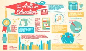 arts-education-infographic